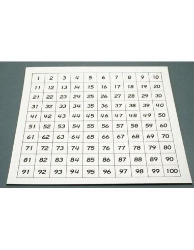 Carte de contôle pour tableau de 100