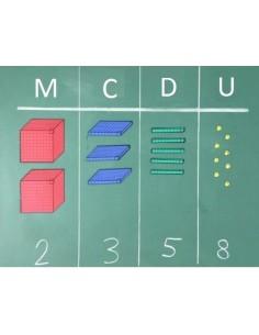 54 pièces magnétiques couleurs - base 10