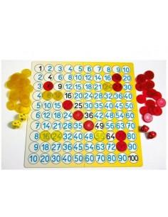 jeu mathématique - Tableau de multiplication