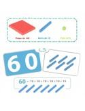 Cartes des nombres et base 10